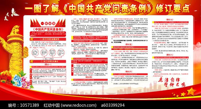 一图读懂中国共产党问责条例展板图片