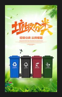 城市文明垃圾分类宣传教育海报