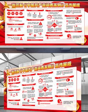 图解共产党问责条例展板