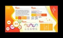 大气企业文化墙公司发展历程展板