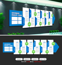 企业文化墙大气商务蓝色办公室形象墙