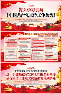 中国共产党宣传工作条例展板