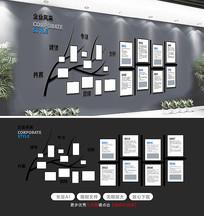 原创大气通用企业文化墙创意照片墙