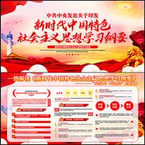 新时代中国特色社会主义思想纲要展板