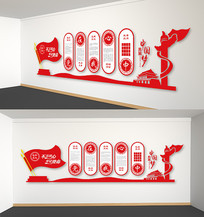 党建文化墙党员权利义务党建活动室背景墙