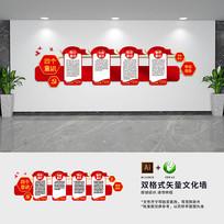 四个意识党员活动室背景文化墙