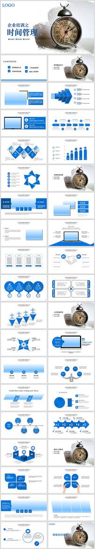 时间管理PPT企业培训人力资源管理ppt