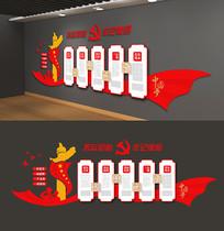 党员权利义务党员之家党建活动室背景墙