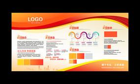 红色大气企业公司文化墙展板