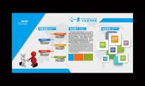 企业简介企业理念企业文化墙展板
