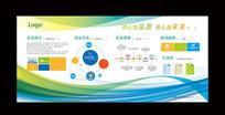 企业文化理念企业文化墙展板