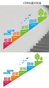 放飞梦想快乐成长文化墙