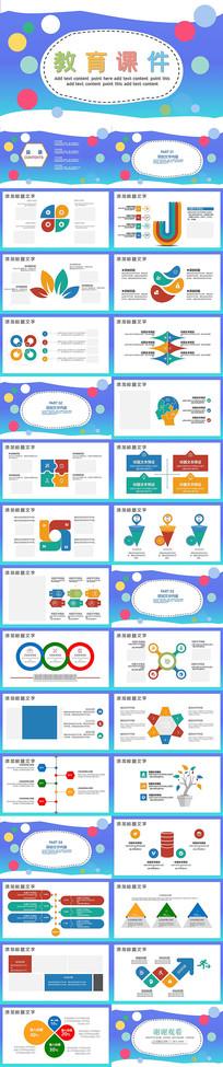 教育课件教育行业PPT模板