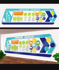 创意企业文化墙设计