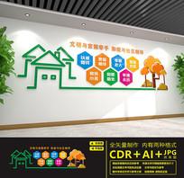 文明城市和谐社区文化展板