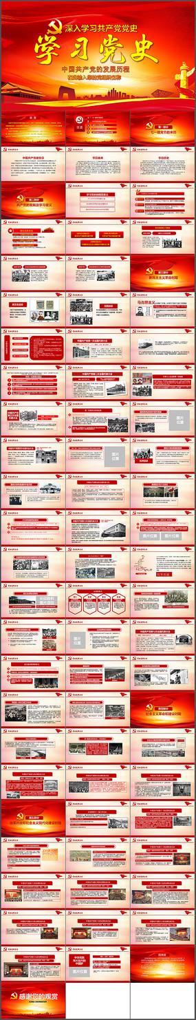 中国共产党的光辉历程ppt模板
