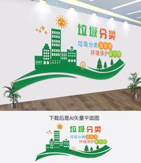 社区环保卫生宣传垃圾分类标语文化墙