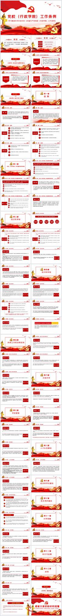 中国共产党党校行政学院工作条例PPT