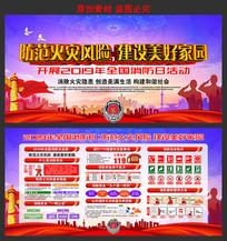 2019各单位社区消防月展板