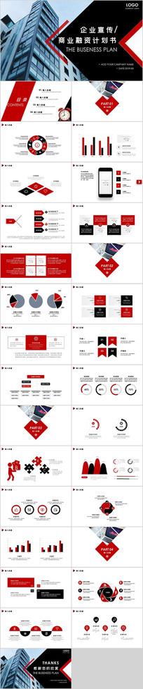 企业宣传商业融资计划书PPT模板