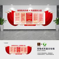 民兵宣传栏文化墙