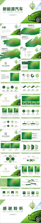 电动汽车绿色低碳环保新能源汽车PPT模板
