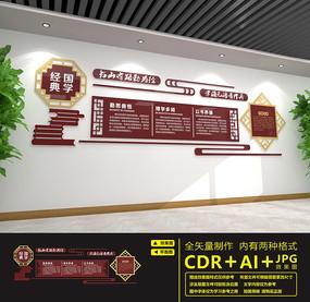 传统校园文化经典国学文化墙