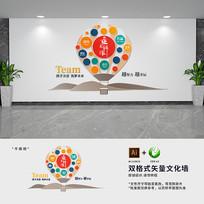 企业标语员工文化墙