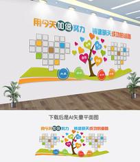企业文化墙员工风采照片墙形象墙