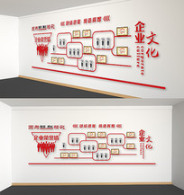企业荣誉宣传文化墙