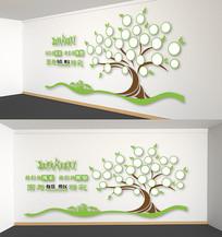绿色卡通大树员工风采照片墙