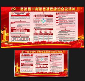 图解中央军委基层建设会议宣传栏