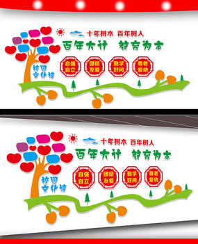 校园文化墙展板设计
