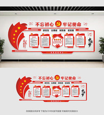 中国风党建文化墙展板