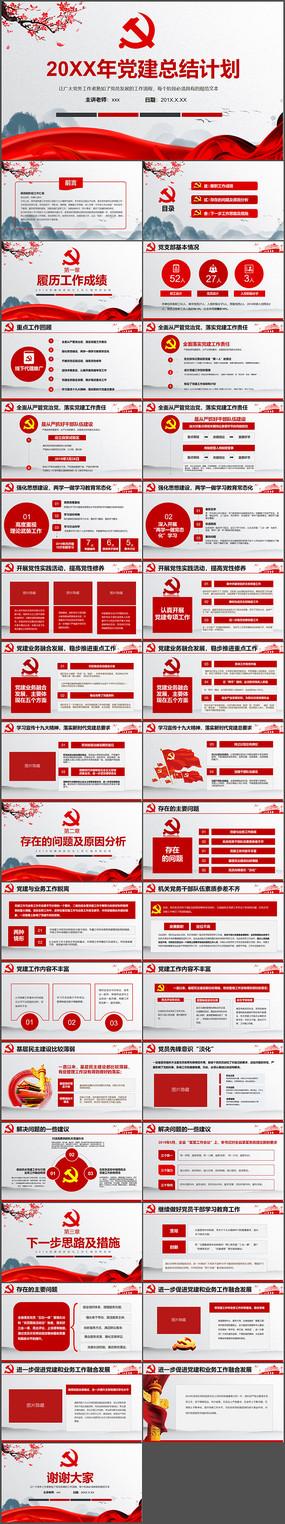 党委书记党支部党建年终总结计划PPT