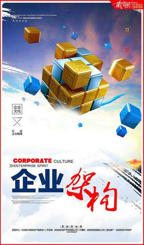 时尚大气企业文化企业架构展板设计 PSD