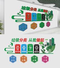 清新绿色垃圾分类文化墙