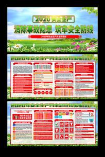绿色企业工厂2020安全生产月宣传展板