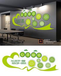 绿色心灵驿站文化墙