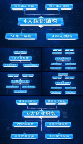 蓝色立体科技企业文字结构展示AE模版 aep