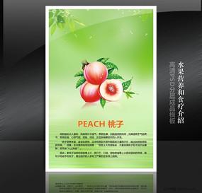 食堂水果介绍展板