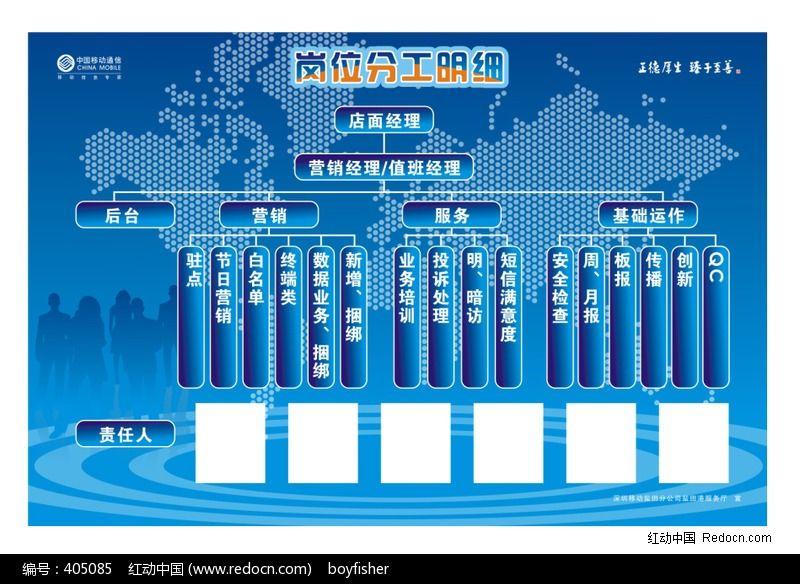 全矢量岗位分工明细图设计模板下载(编号:405085)