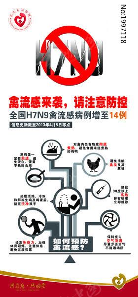 预防禽流感公益海报 请注意防控广告