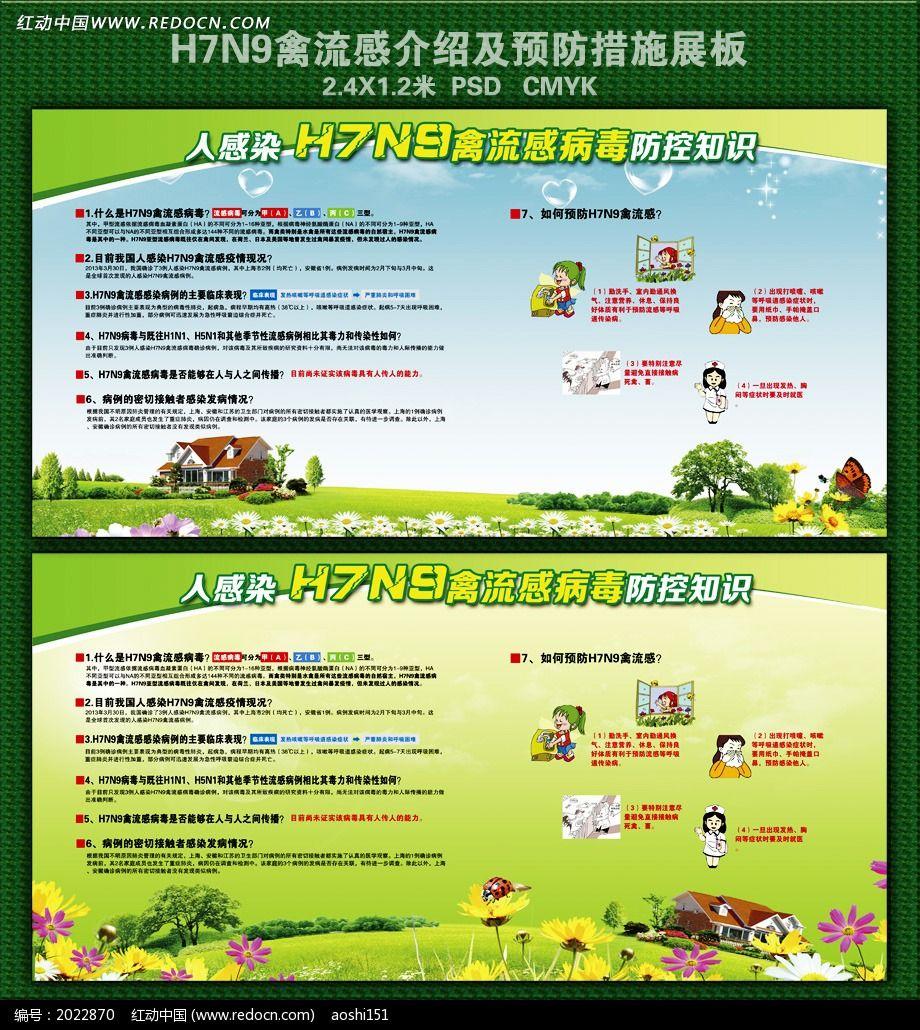 h7n9禽流感预防展板图片