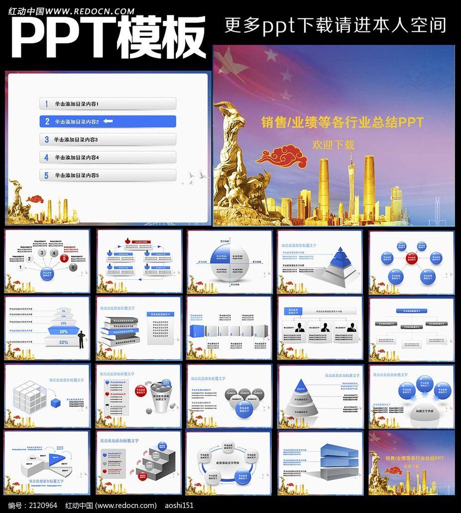 公司业绩报告计划ppt模板
