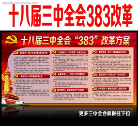 十八届三中全会383改革方案宣传展板