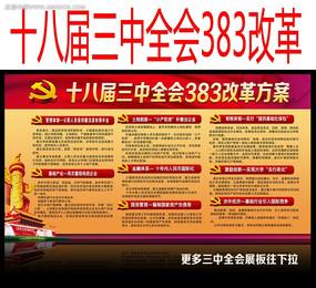 解读十八届三中全会383改革方案展板设计
