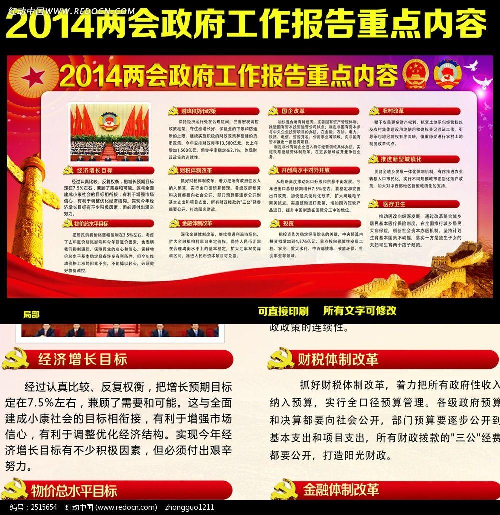 2014全国两会十大热点解读展板
