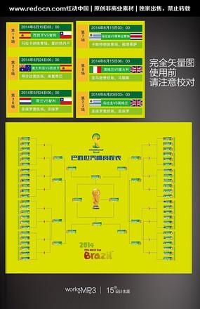 2014巴西世界杯对阵图
