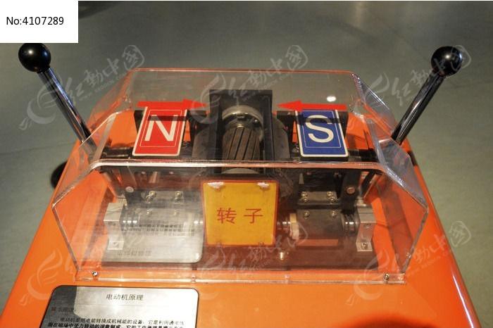 电动机原理图片